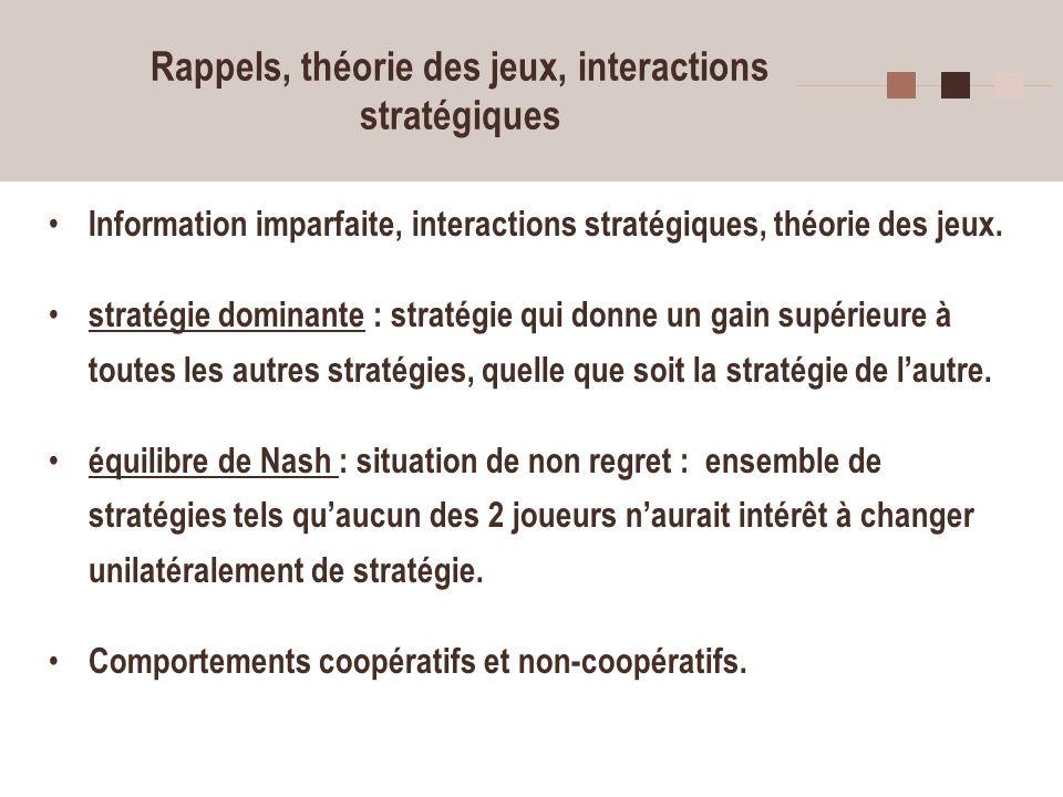 Rappels, théorie des jeux, interactions stratégiques