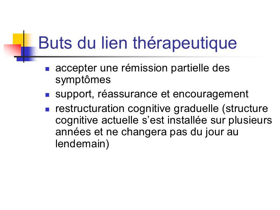 Buts du lien thérapeutique