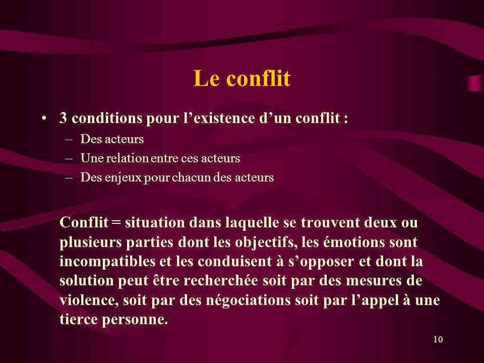 Le conflit 3 conditions pour l'existence d'un conflit :