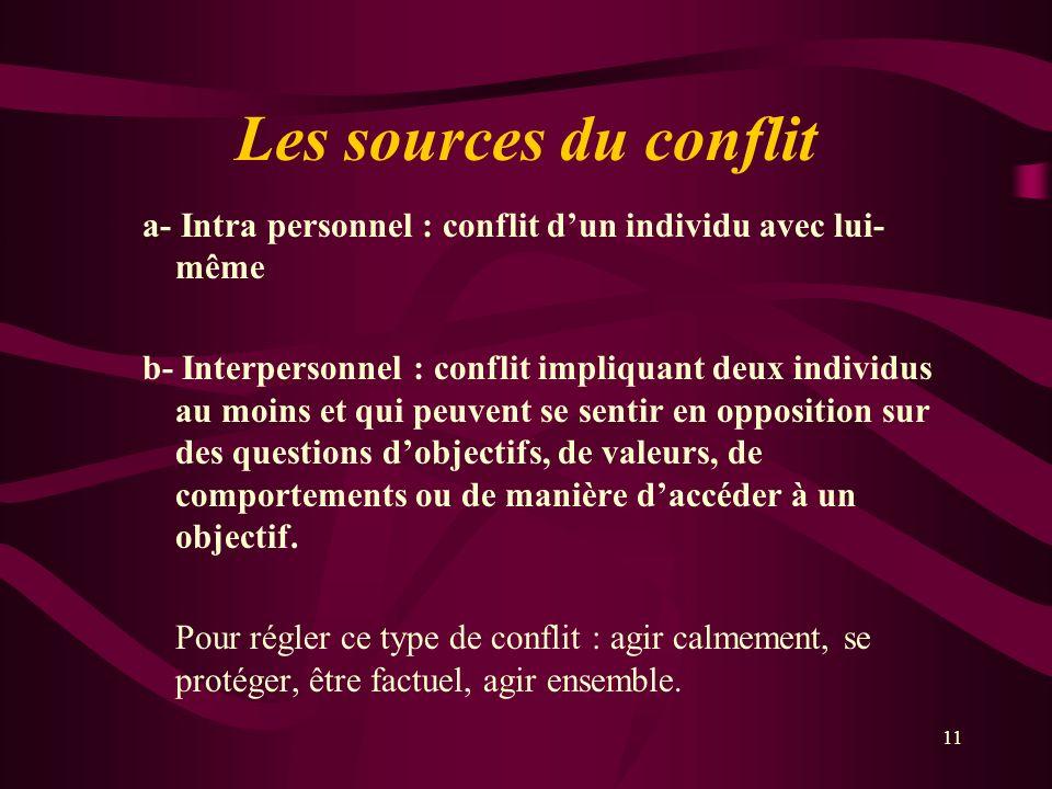 Les sources du conflit