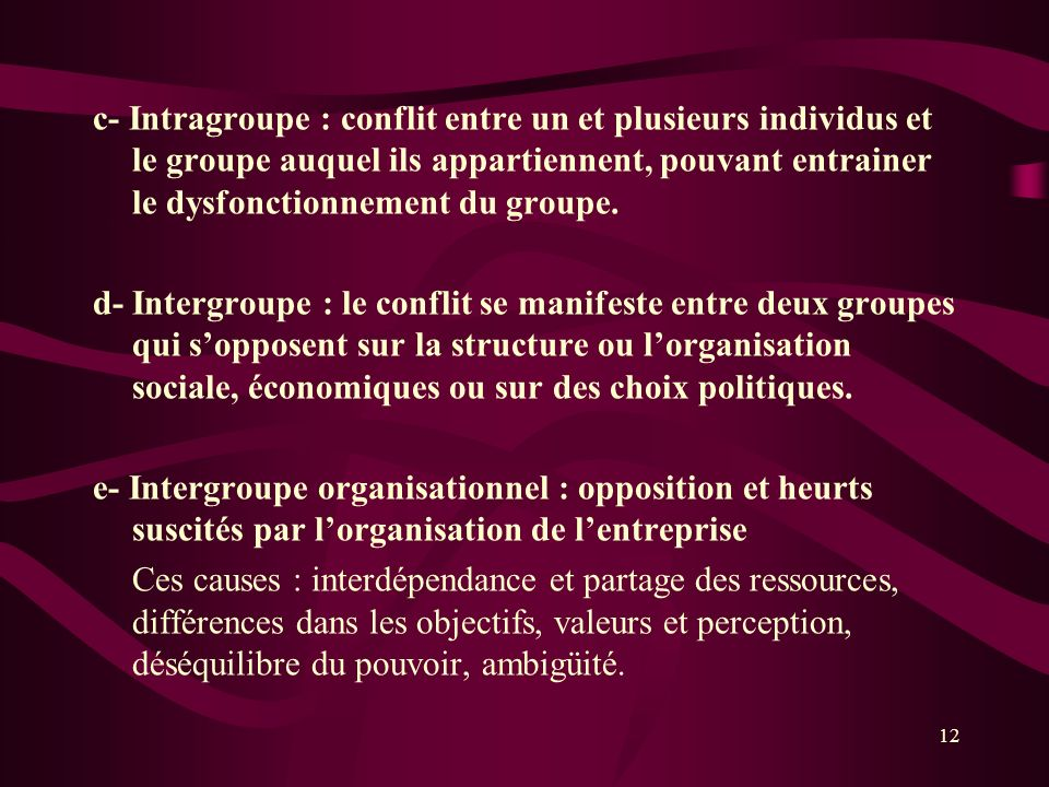 c- Intragroupe : conflit entre un et plusieurs individus et le groupe auquel ils appartiennent, pouvant entrainer le dysfonctionnement du groupe.