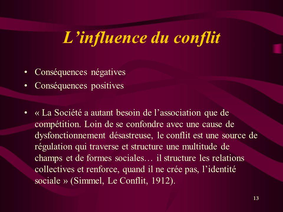 L'influence du conflit