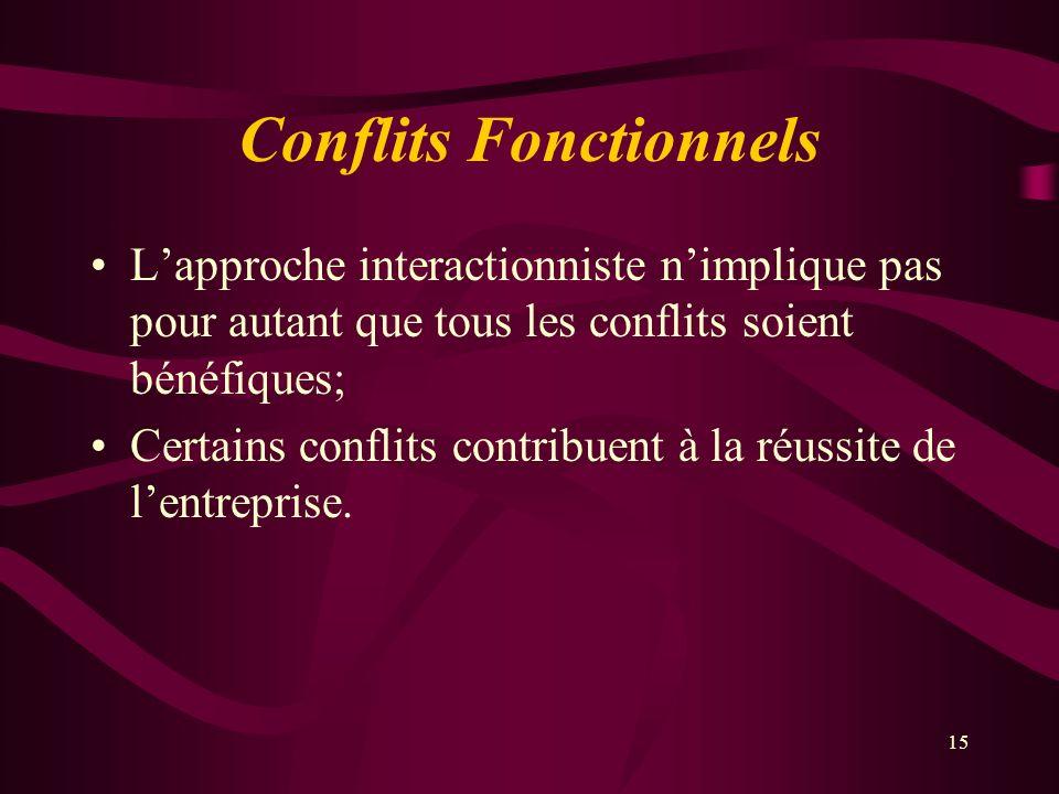 Conflits Fonctionnels