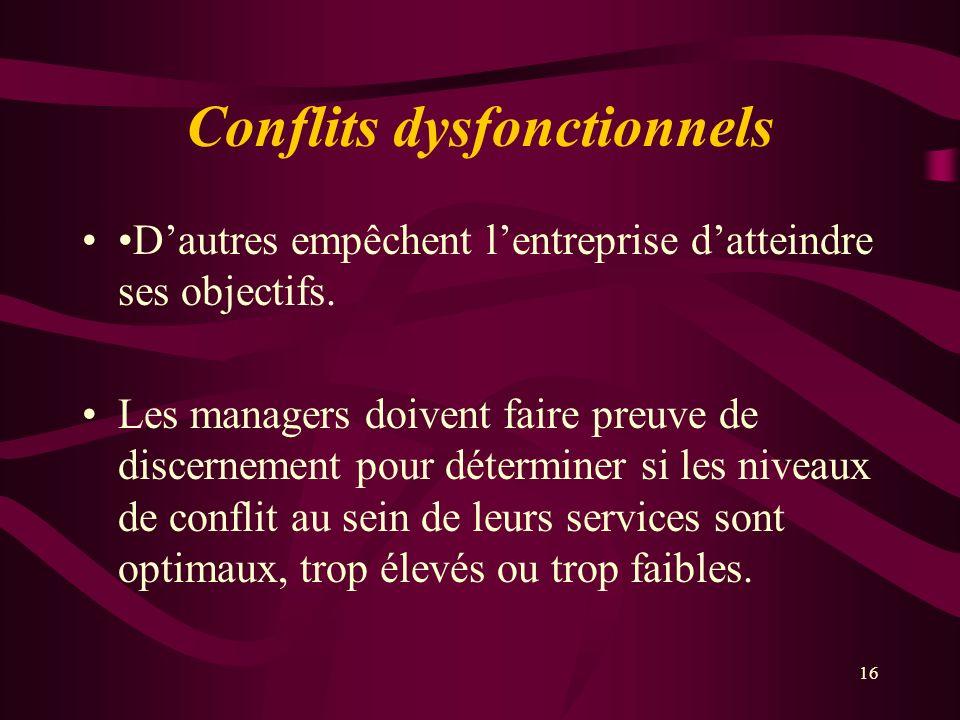 Conflits dysfonctionnels