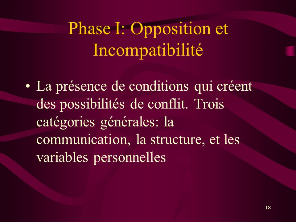 Phase I: Opposition et Incompatibilité