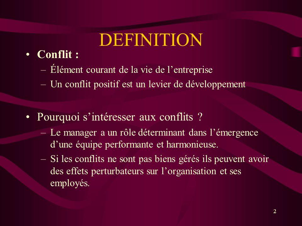 DEFINITION Conflit : Pourquoi s'intéresser aux conflits