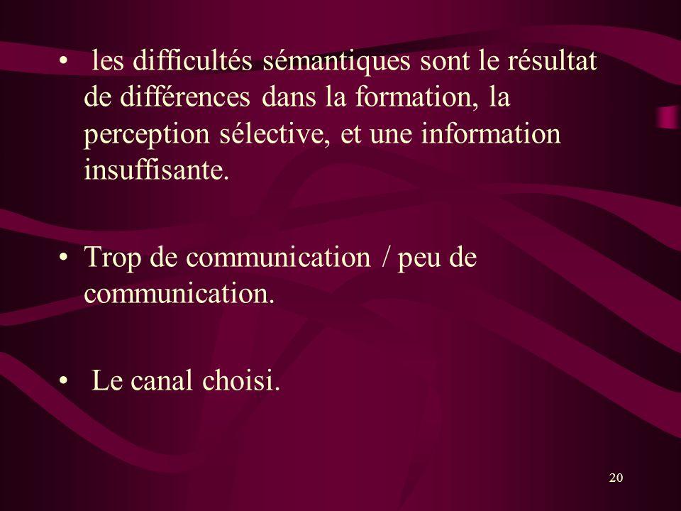 les difficultés sémantiques sont le résultat de différences dans la formation, la perception sélective, et une information insuffisante.