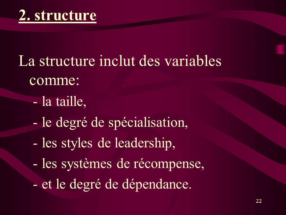 La structure inclut des variables comme: