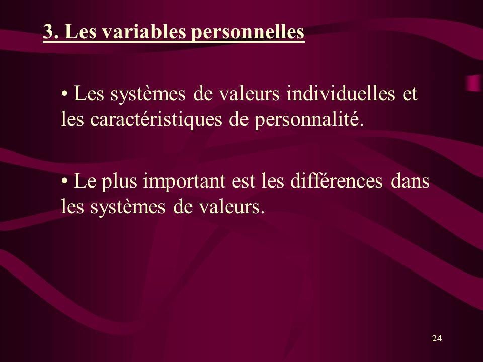 3. Les variables personnelles