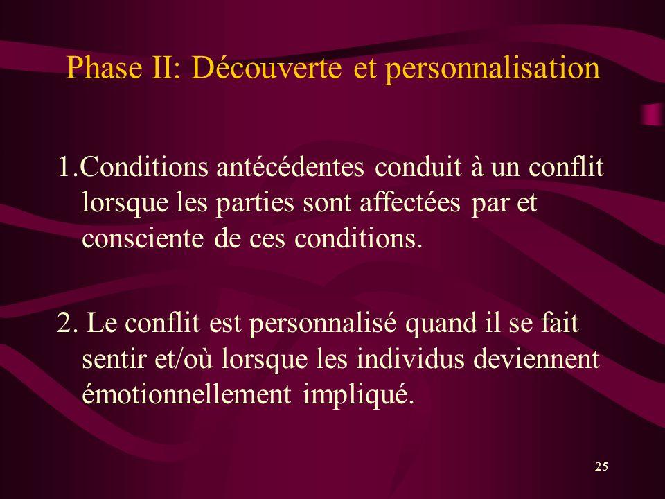 Phase II: Découverte et personnalisation