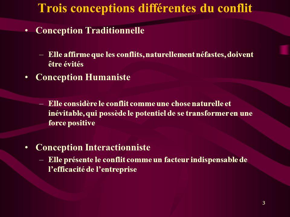 Trois conceptions différentes du conflit