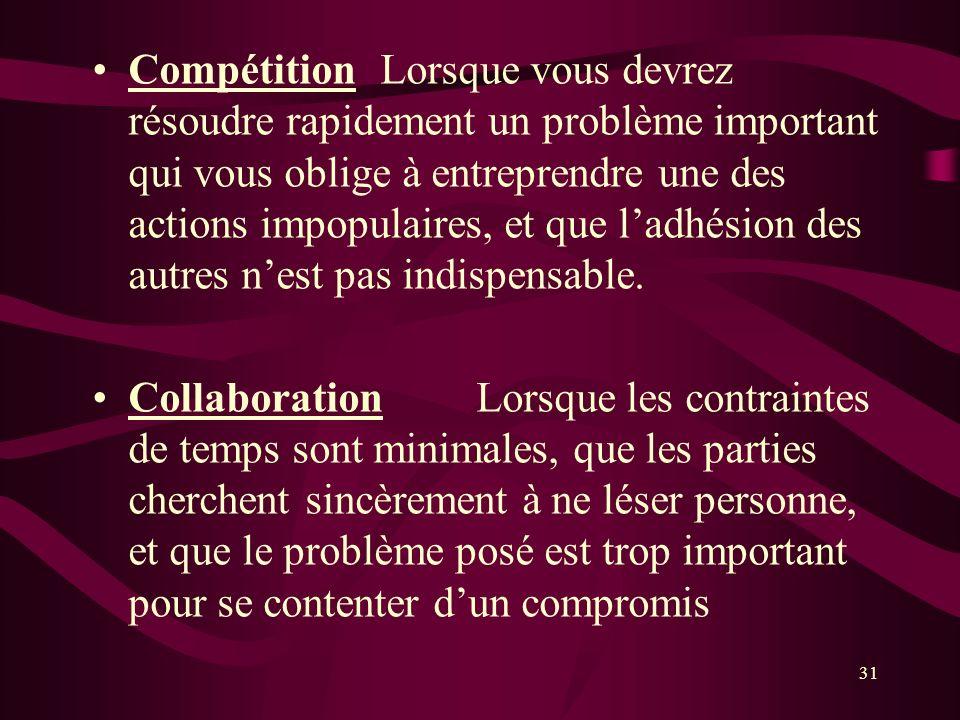 Compétition Lorsque vous devrez résoudre rapidement un problème important qui vous oblige à entreprendre une des actions impopulaires, et que l'adhésion des autres n'est pas indispensable.