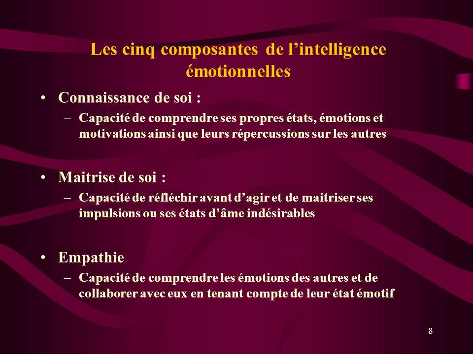 Les cinq composantes de l'intelligence émotionnelles