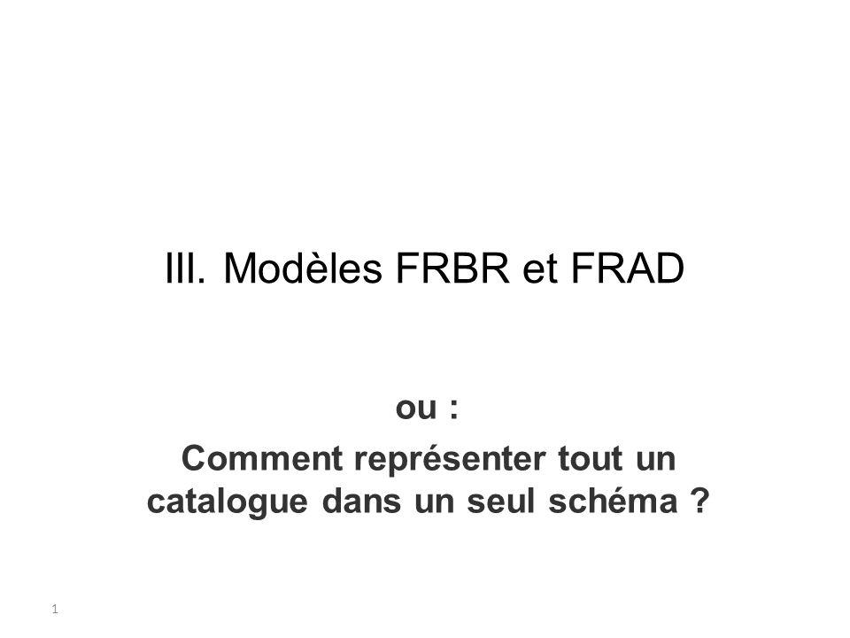 III. Modèles FRBR et FRAD