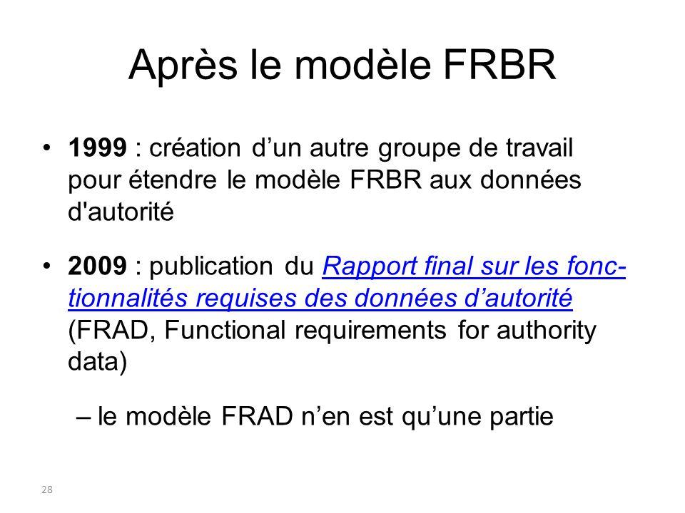 Après le modèle FRBR 1999 : création d'un autre groupe de travail pour étendre le modèle FRBR aux données d autorité.