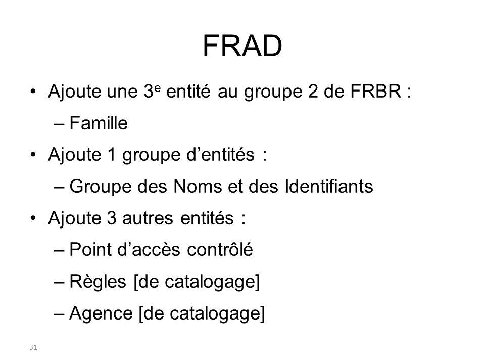 FRAD Ajoute une 3e entité au groupe 2 de FRBR : Famille