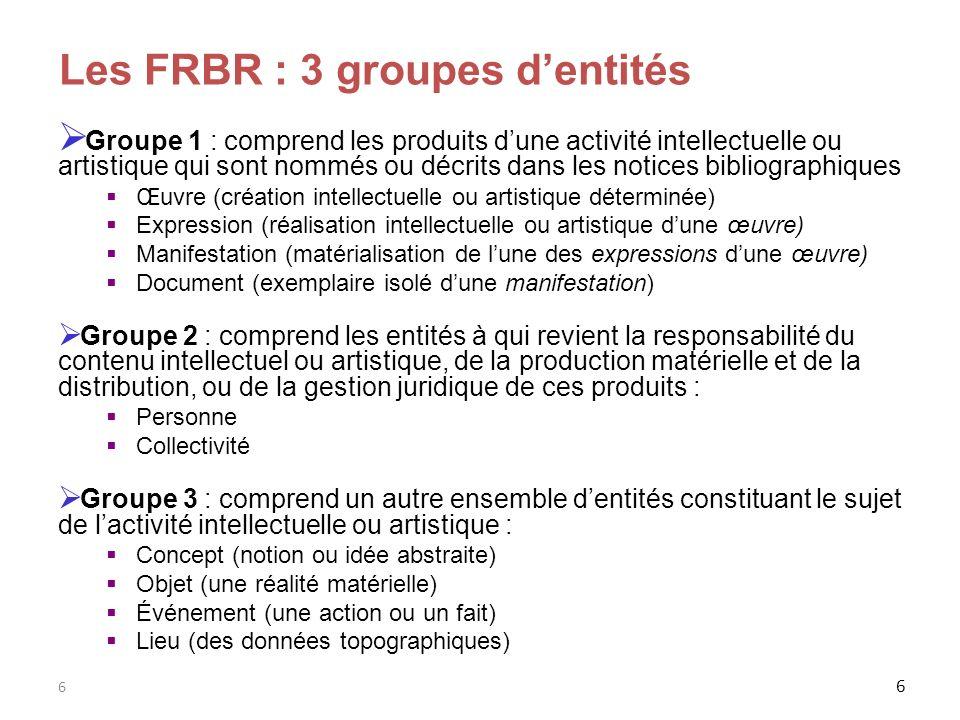 Les FRBR : 3 groupes d'entités