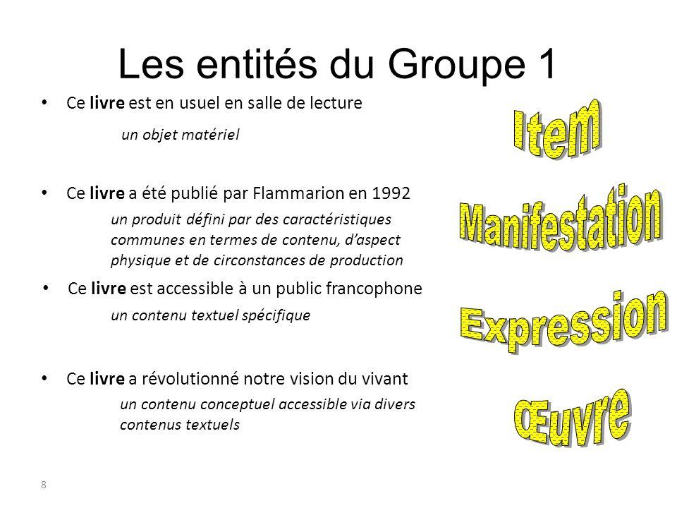 Les entités du Groupe 1 Item Manifestation Expression Œuvre