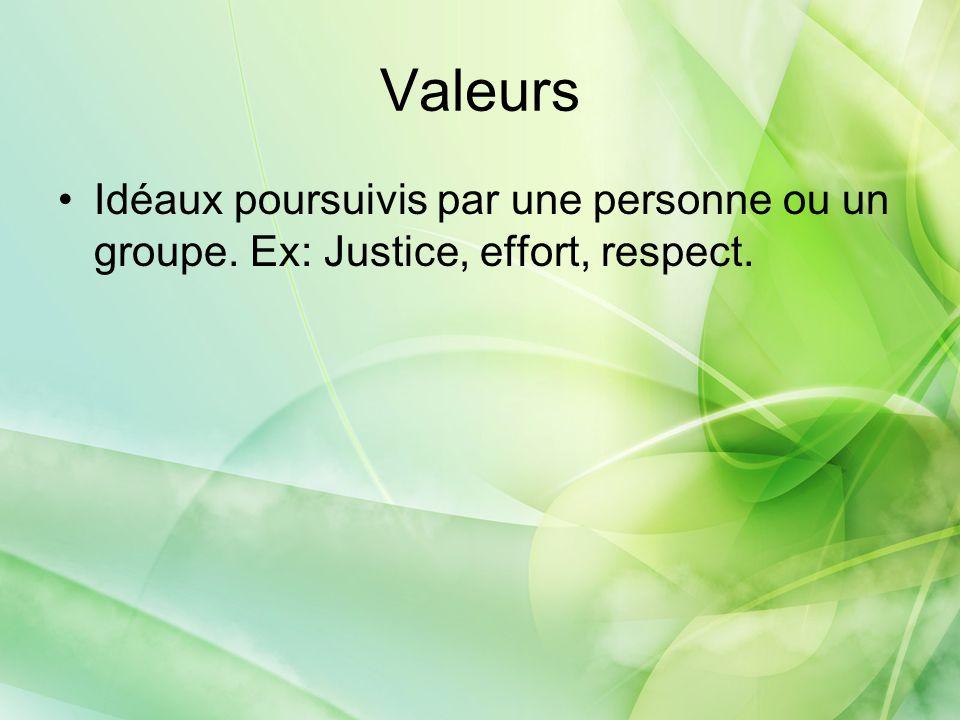 Valeurs Idéaux poursuivis par une personne ou un groupe. Ex: Justice, effort, respect.