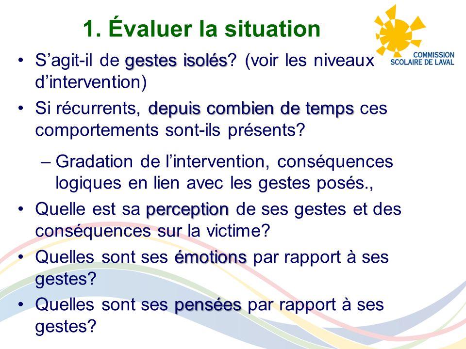 1. Évaluer la situation S'agit-il de gestes isolés (voir les niveaux d'intervention)