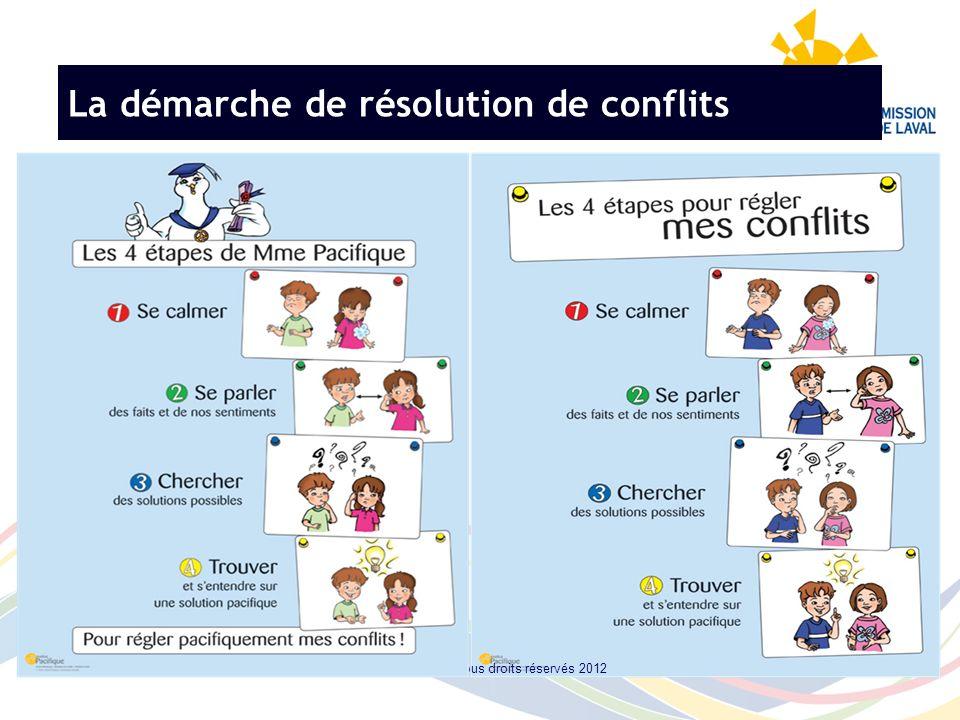 La démarche de résolution de conflits