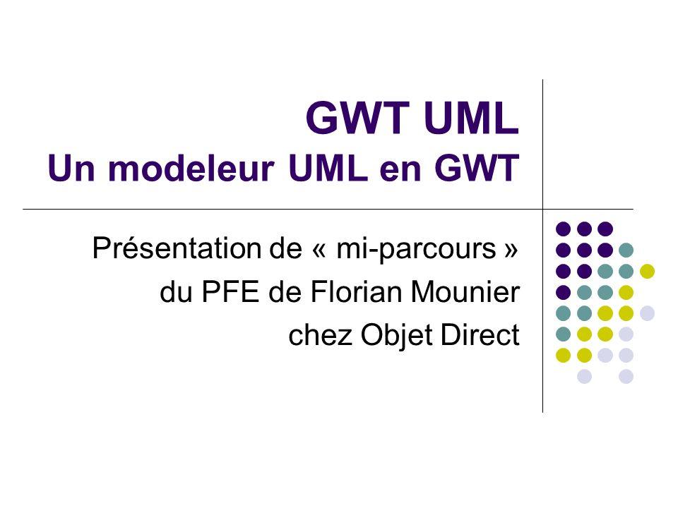 GWT UML Un modeleur UML en GWT