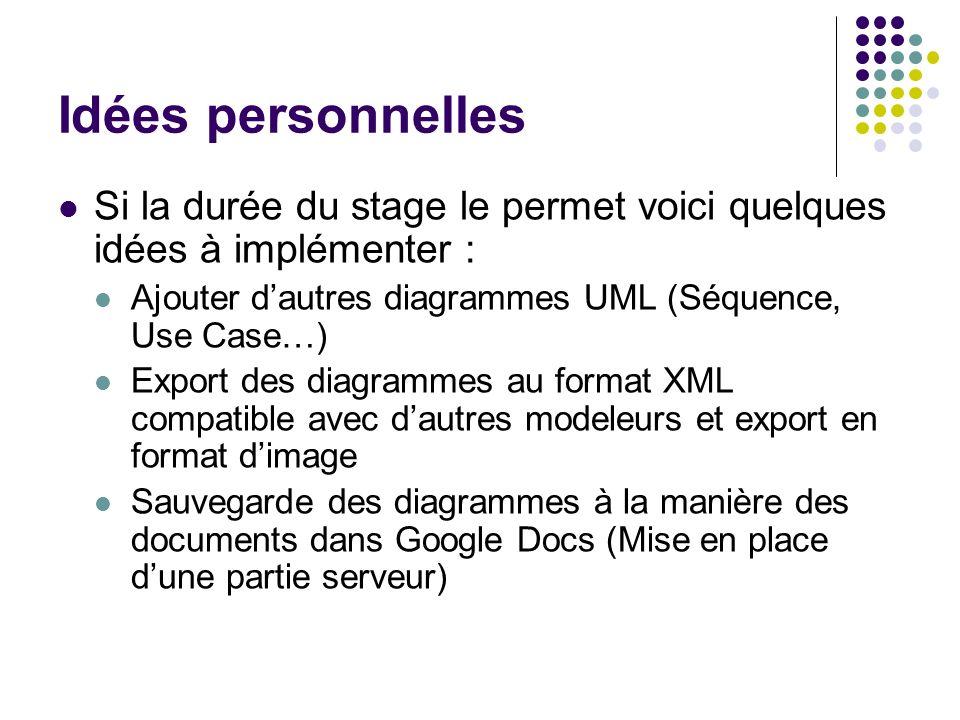 Idées personnelles Si la durée du stage le permet voici quelques idées à implémenter : Ajouter d'autres diagrammes UML (Séquence, Use Case…)