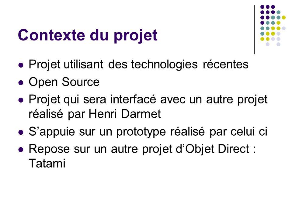 Contexte du projet Projet utilisant des technologies récentes