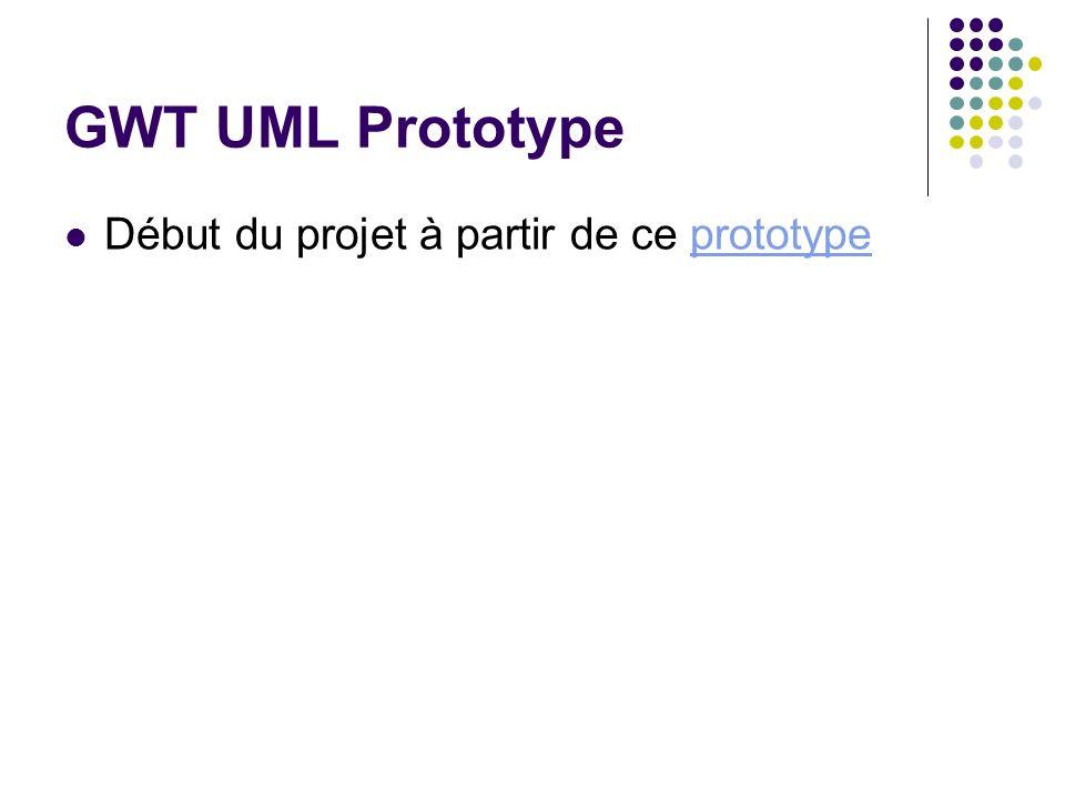 GWT UML Prototype Début du projet à partir de ce prototype