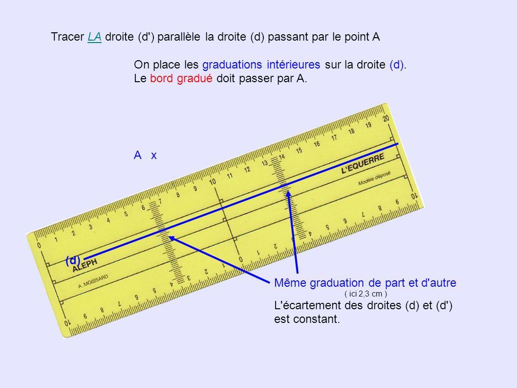Tracer LA droite (d ) parallèle la droite (d) passant par le point A