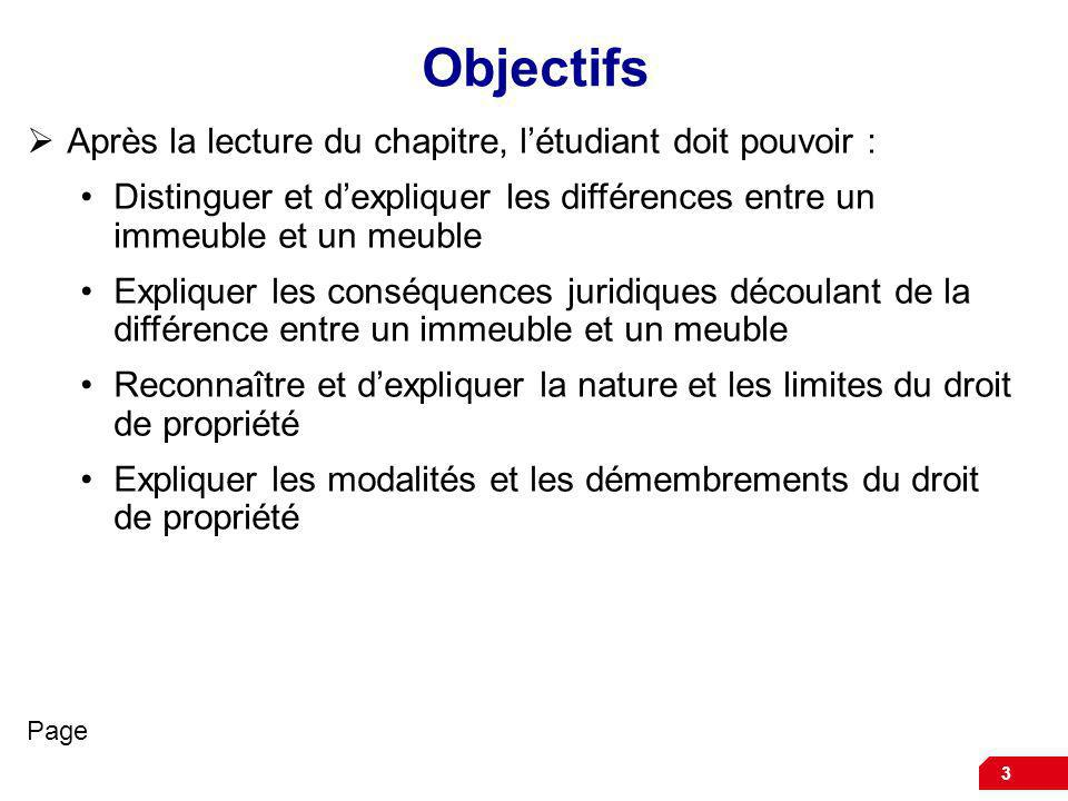 Les affaires et le droit ppt video online t l charger - Difference entre droit de passage et servitude ...