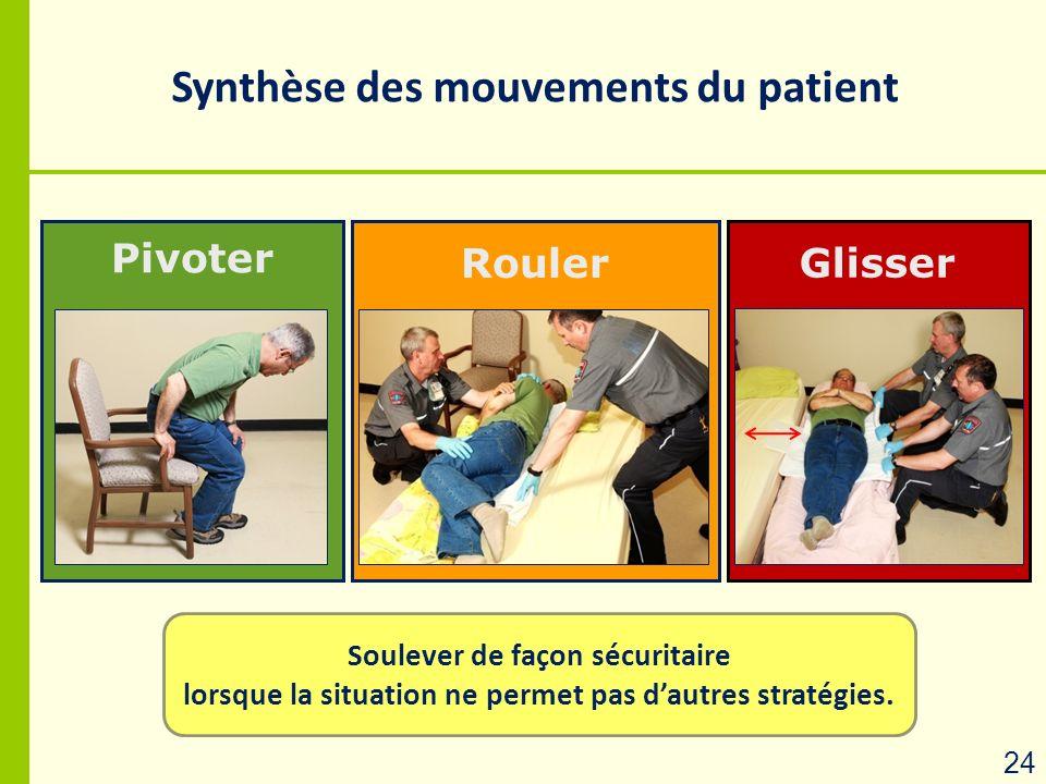 Synthèse des mouvements du patient