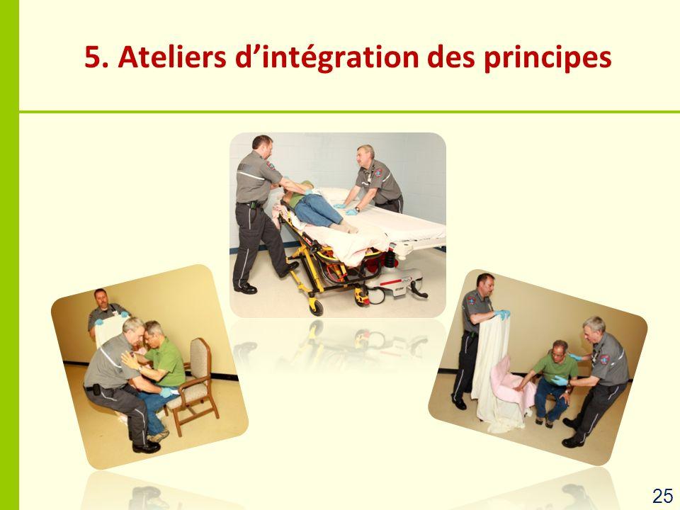 5. Ateliers d'intégration des principes