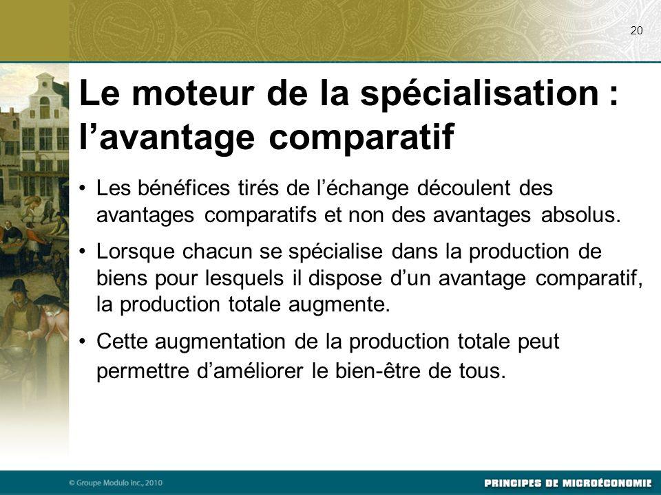 Le moteur de la spécialisation : l'avantage comparatif