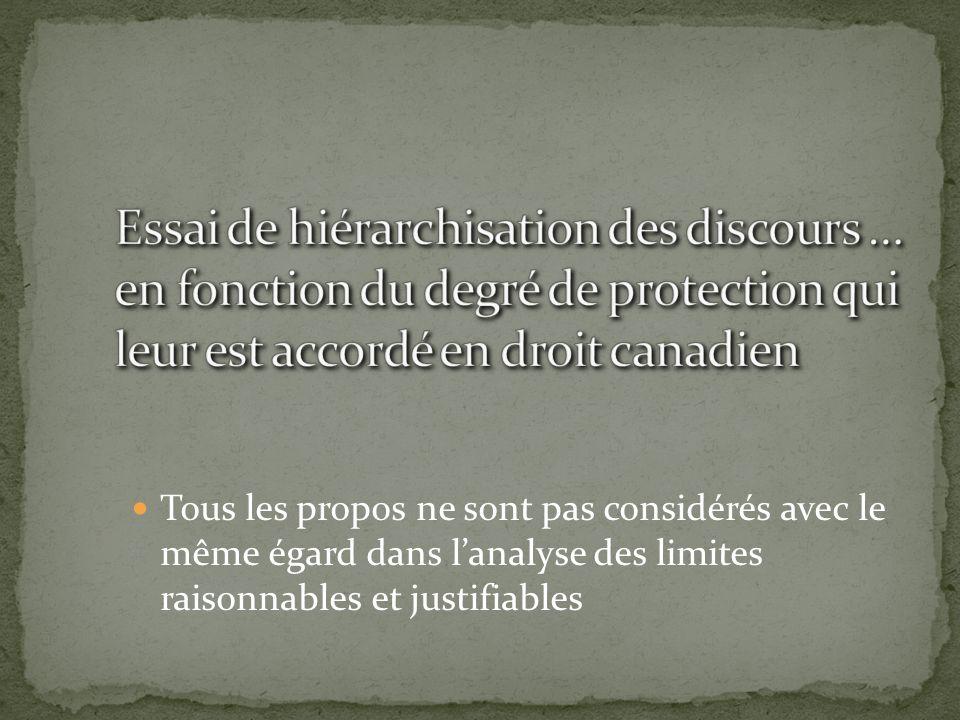Essai de hiérarchisation des discours … en fonction du degré de protection qui leur est accordé en droit canadien