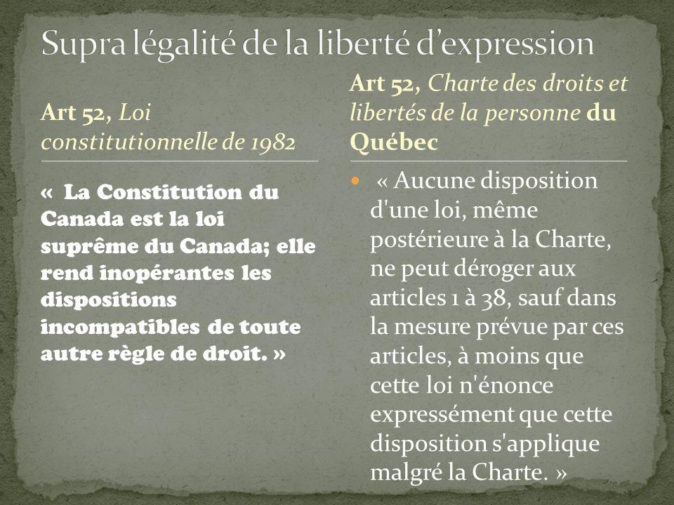 Supra légalité de la liberté d'expression