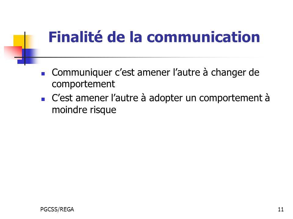 Finalité de la communication