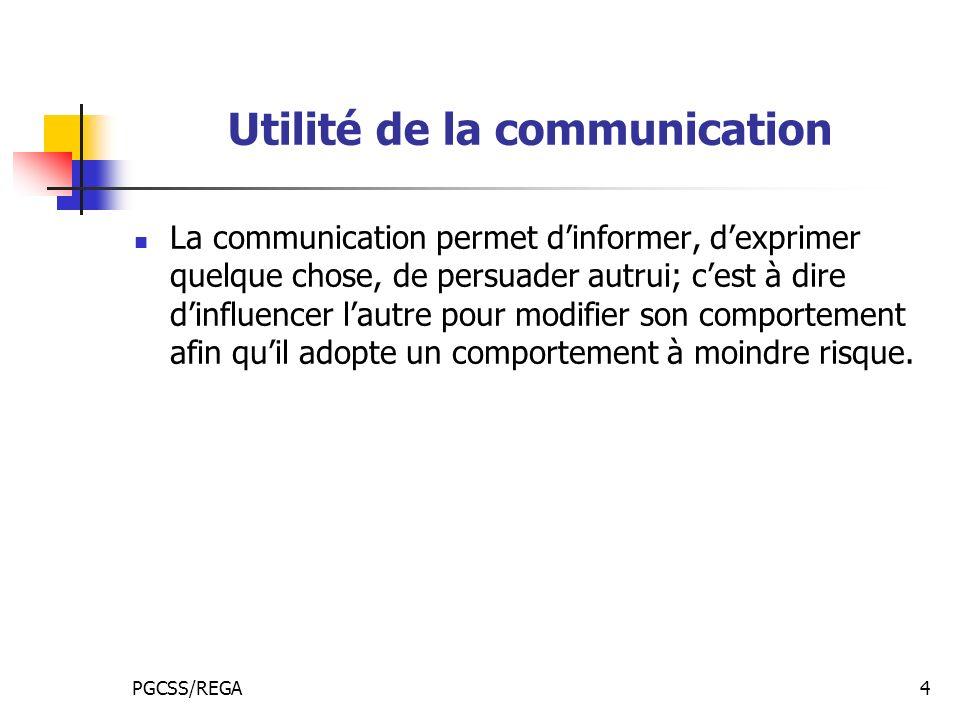 Utilité de la communication