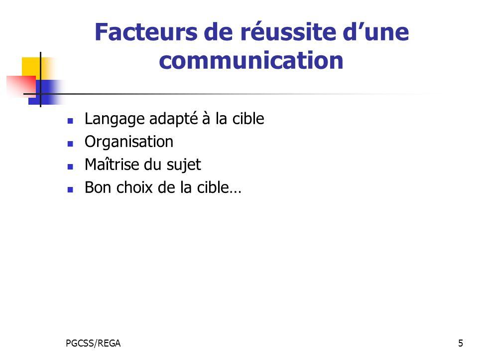 Facteurs de réussite d'une communication