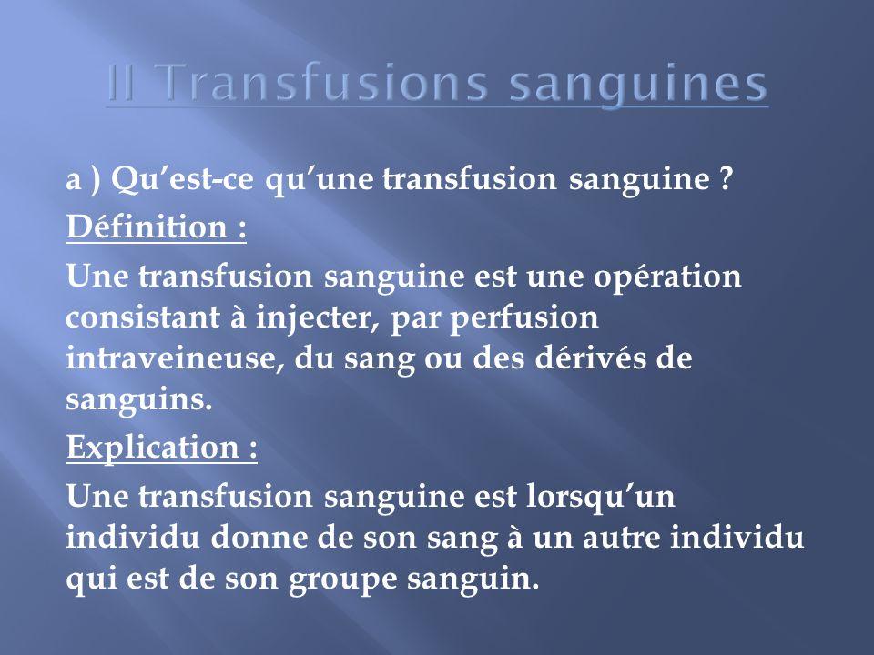 II Transfusions sanguines