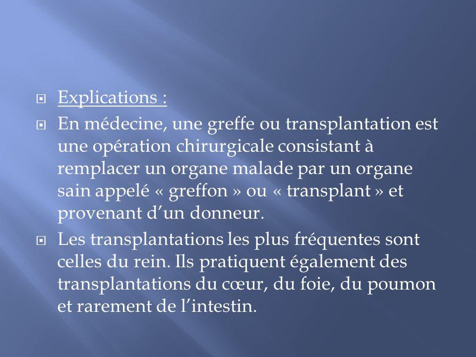Explications :
