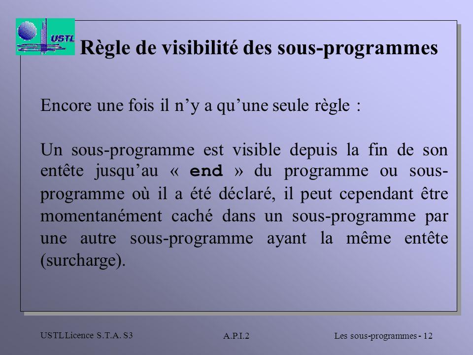 Règle de visibilité des sous-programmes