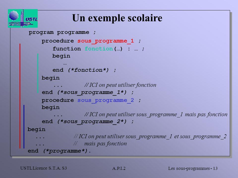 Un exemple scolaire program programme ; procedure sous_programme_1 ;