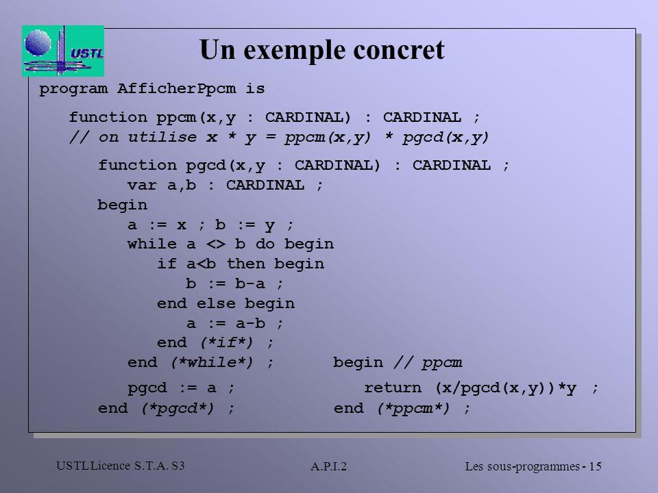 Un exemple concret program AfficherPpcm is