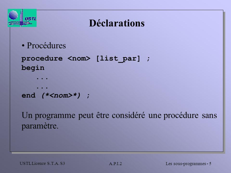 Déclarations Procédures