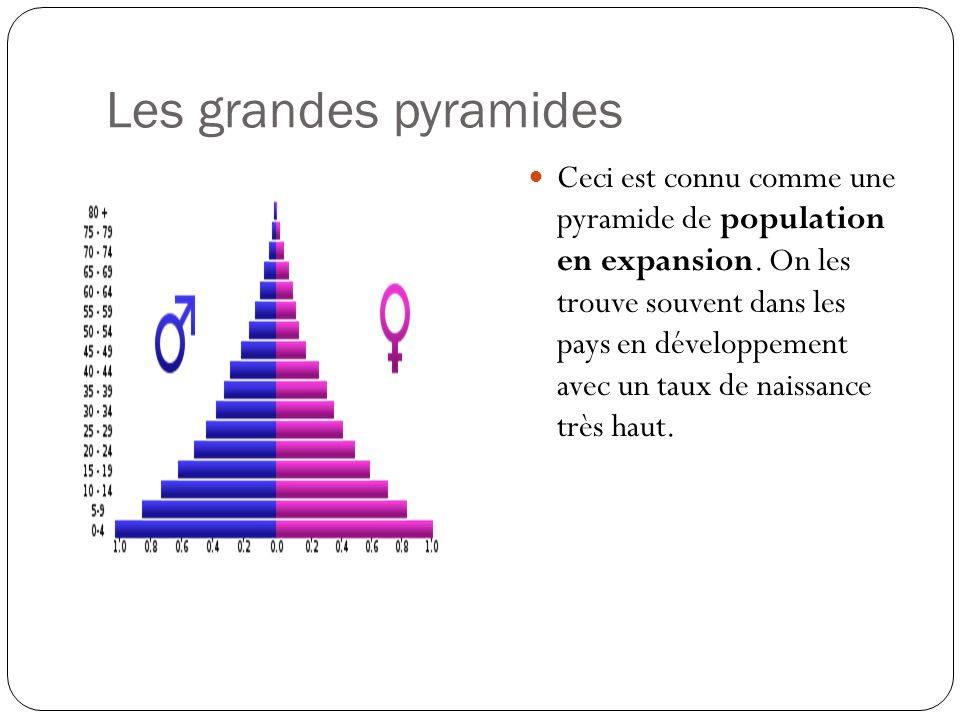 Les grandes pyramides
