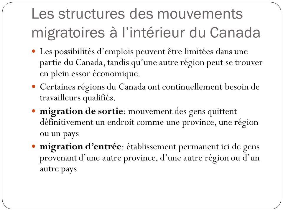 Les structures des mouvements migratoires à l'intérieur du Canada