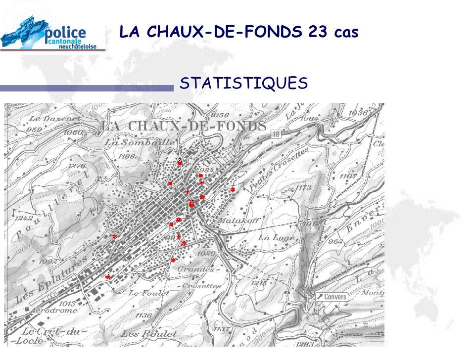 LA CHAUX-DE-FONDS 23 cas STATISTIQUES
