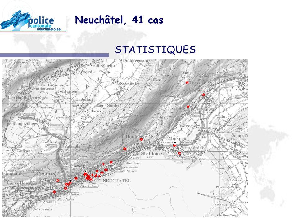 Neuchâtel, 41 cas STATISTIQUES