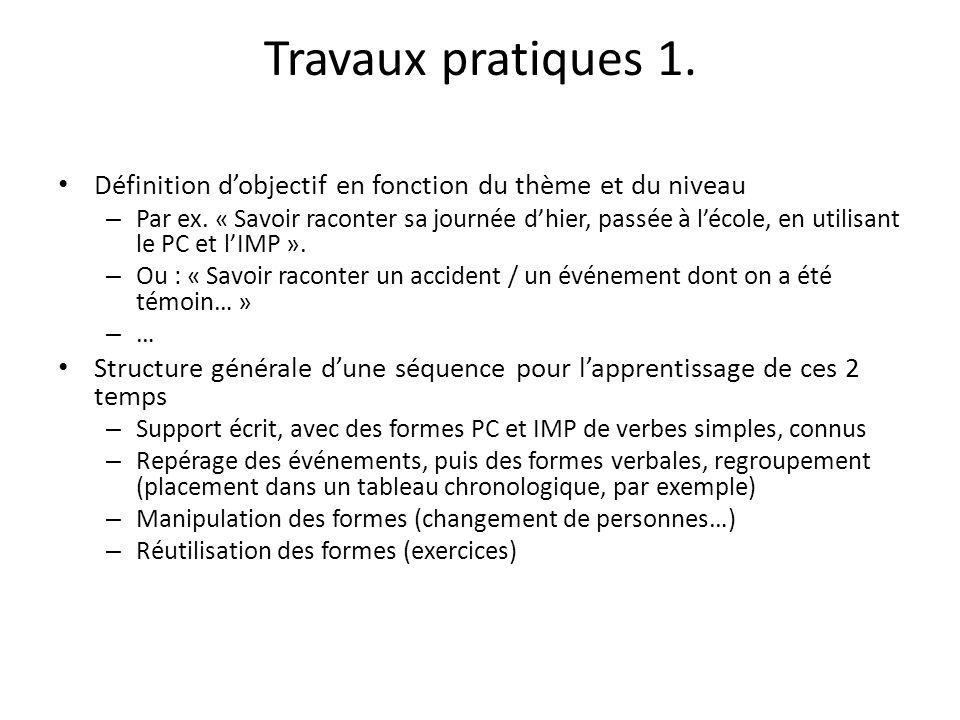 Travaux pratiques 1. Définition d'objectif en fonction du thème et du niveau.